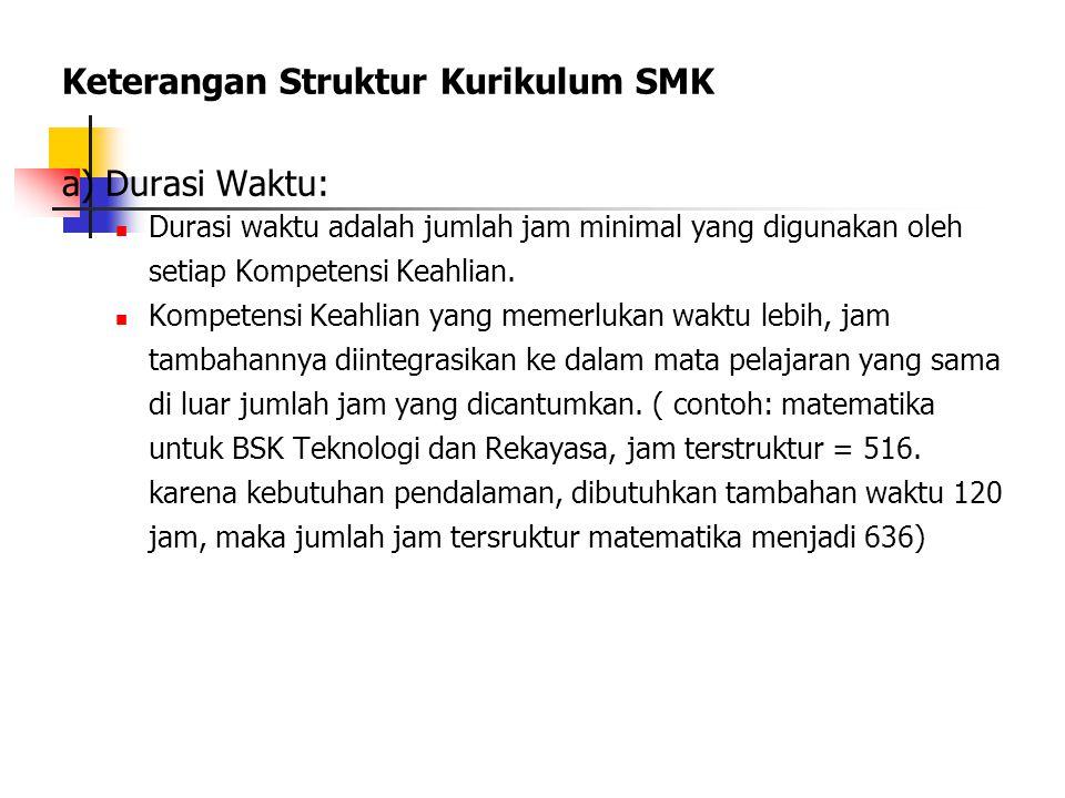 Keterangan Struktur Kurikulum SMK a) Durasi Waktu: