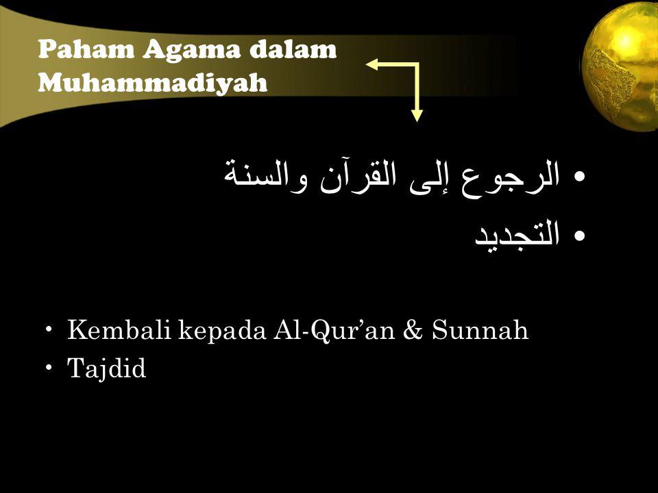 Paham Agama dalam Muhammadiyah