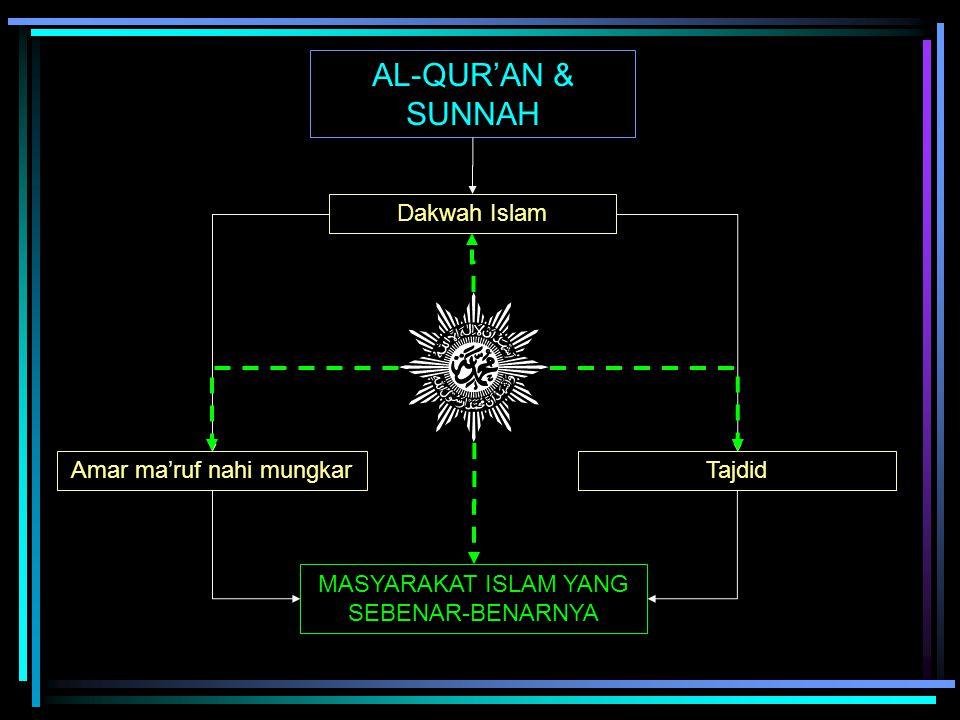 AL-QUR'AN & SUNNAH Dakwah Islam Amar ma'ruf nahi mungkar Tajdid