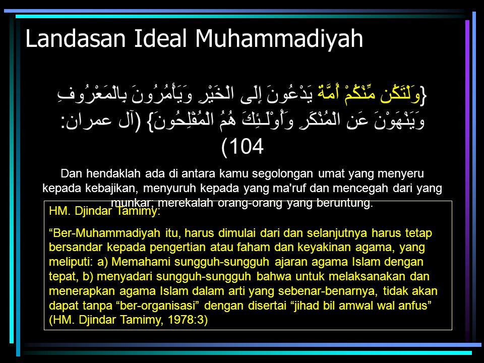 Landasan Ideal Muhammadiyah
