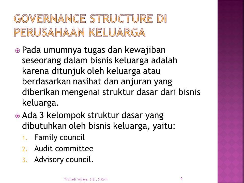 Governance Structure di Perusahaan Keluarga