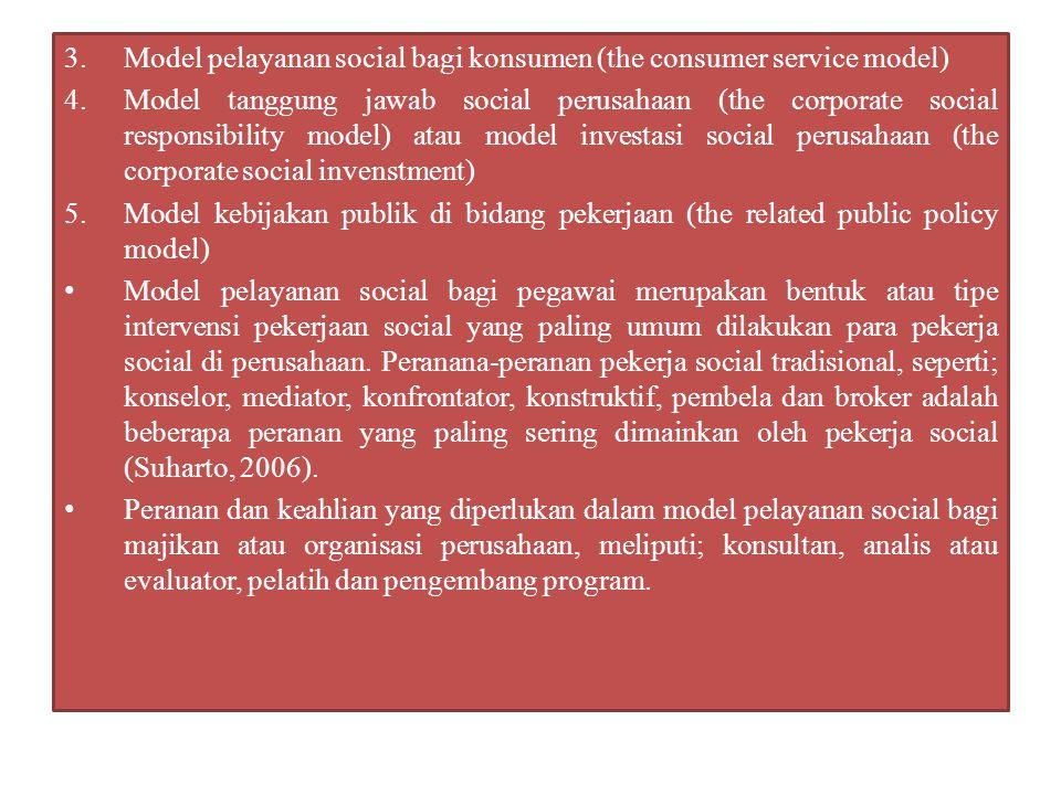 Model pelayanan social bagi konsumen (the consumer service model)