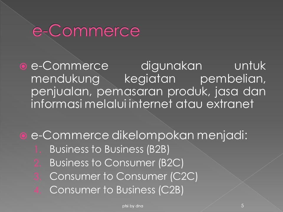 e-Commerce e-Commerce digunakan untuk mendukung kegiatan pembelian, penjualan, pemasaran produk, jasa dan informasi melalui internet atau extranet.