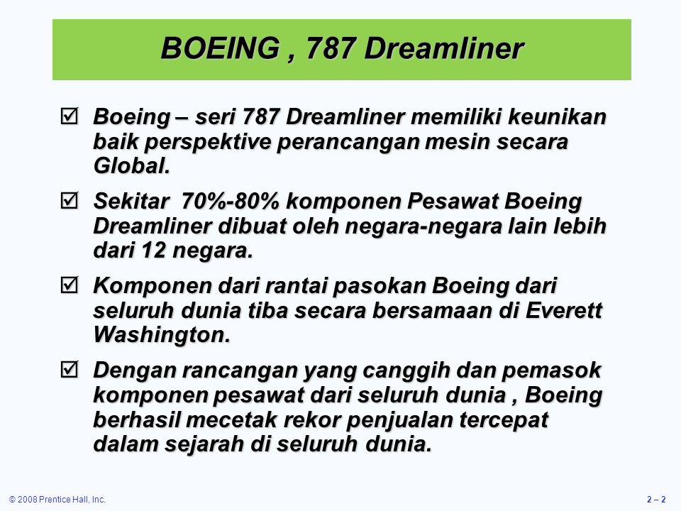 BOEING , 787 Dreamliner Boeing – seri 787 Dreamliner memiliki keunikan baik perspektive perancangan mesin secara Global.