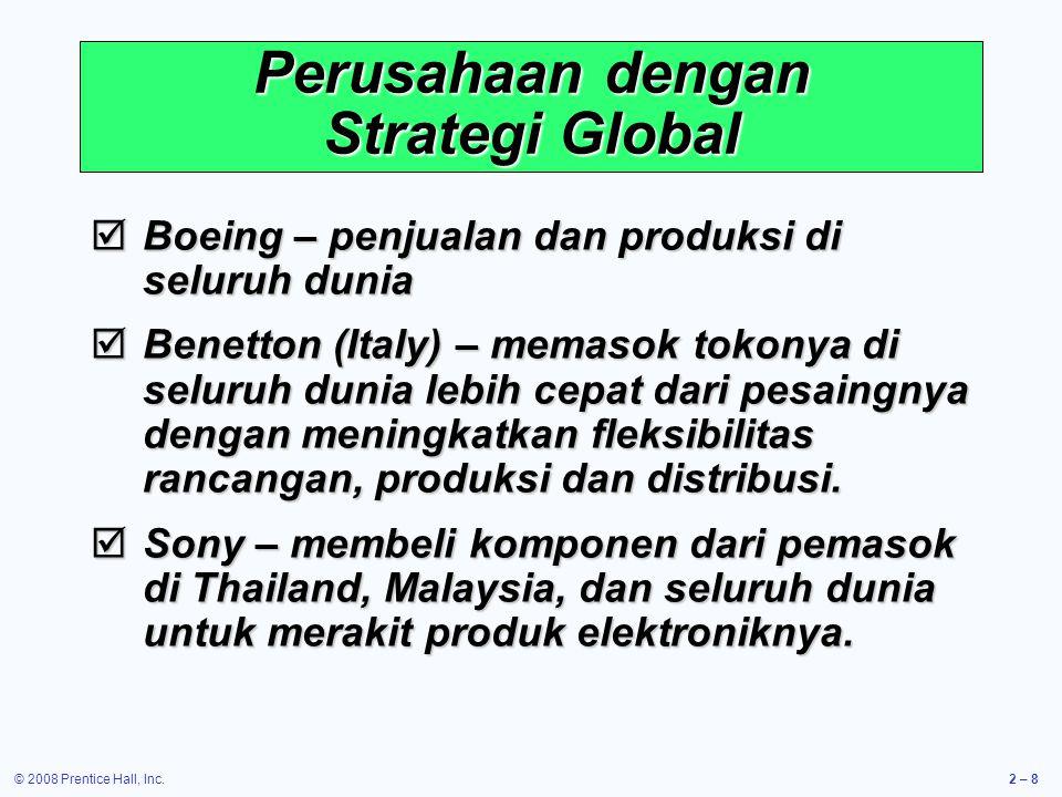 Perusahaan dengan Strategi Global