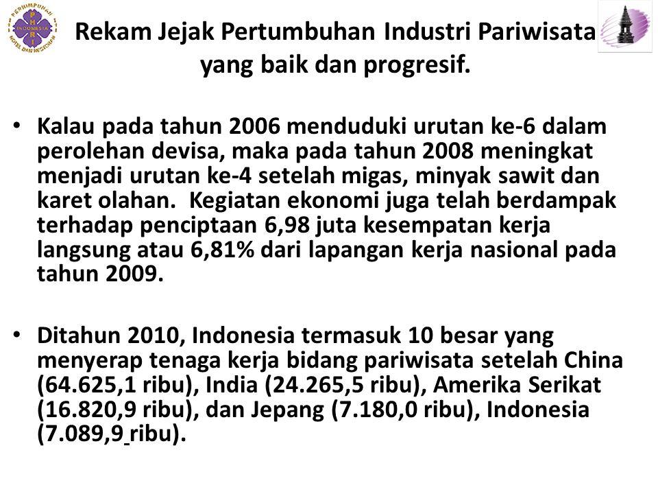 Rekam Jejak Pertumbuhan Industri Pariwisata yang baik dan progresif.