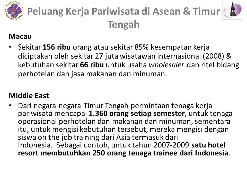 Peluang Kerja Pariwisata di Asean & Timur Tengah