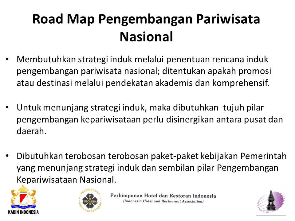 Road Map Pengembangan Pariwisata Nasional