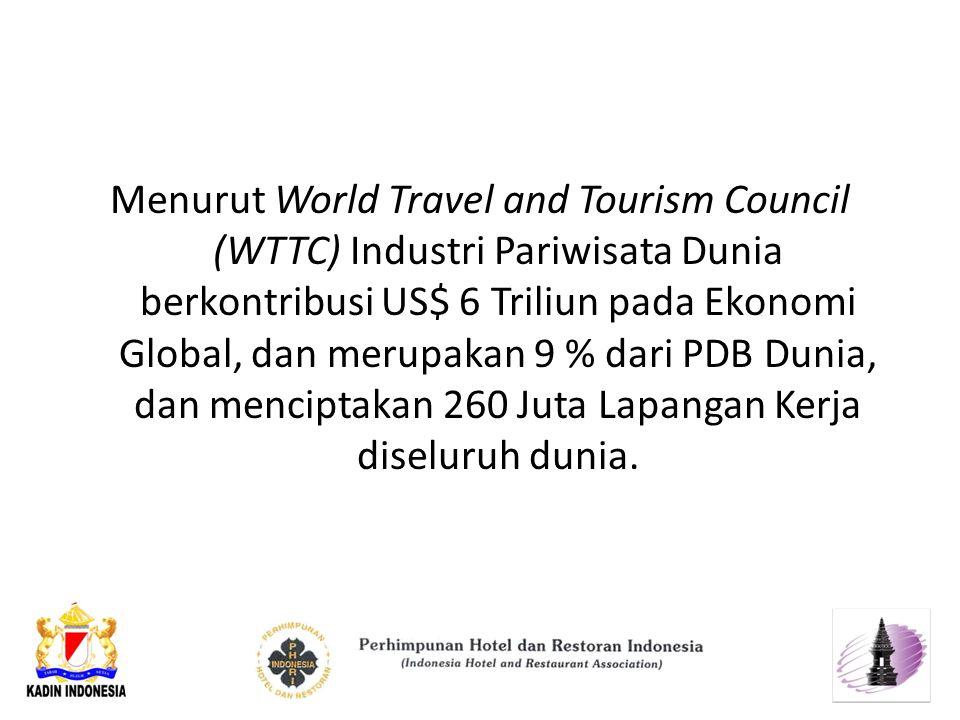 Menurut World Travel and Tourism Council (WTTC) Industri Pariwisata Dunia berkontribusi US$ 6 Triliun pada Ekonomi Global, dan merupakan 9 % dari PDB Dunia, dan menciptakan 260 Juta Lapangan Kerja diseluruh dunia.