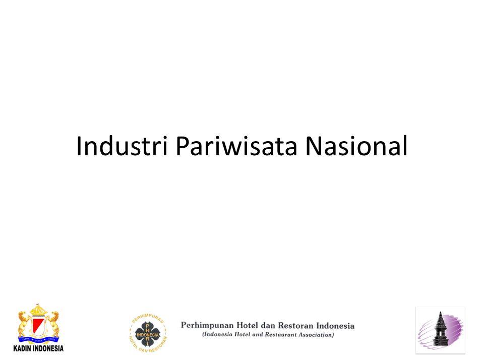 Industri Pariwisata Nasional