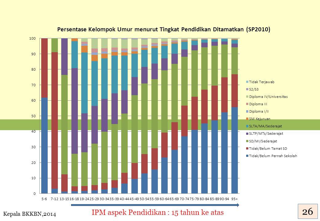 26 IPM aspek Pendidikan : 15 tahun ke atas Kepala BKKBN,2014