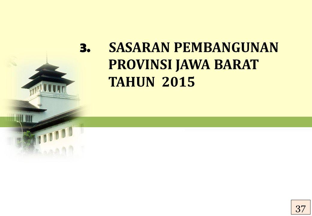 3. SASARAN PEMBANGUNAN PROVINSI JAWA BARAT TAHUN 2015