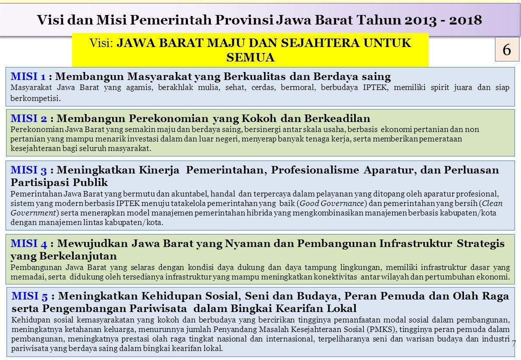 Visi dan Misi Pemerintah Provinsi Jawa Barat Tahun 2013 - 2018