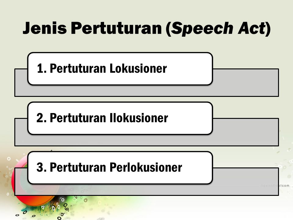 Jenis Pertuturan (Speech Act)