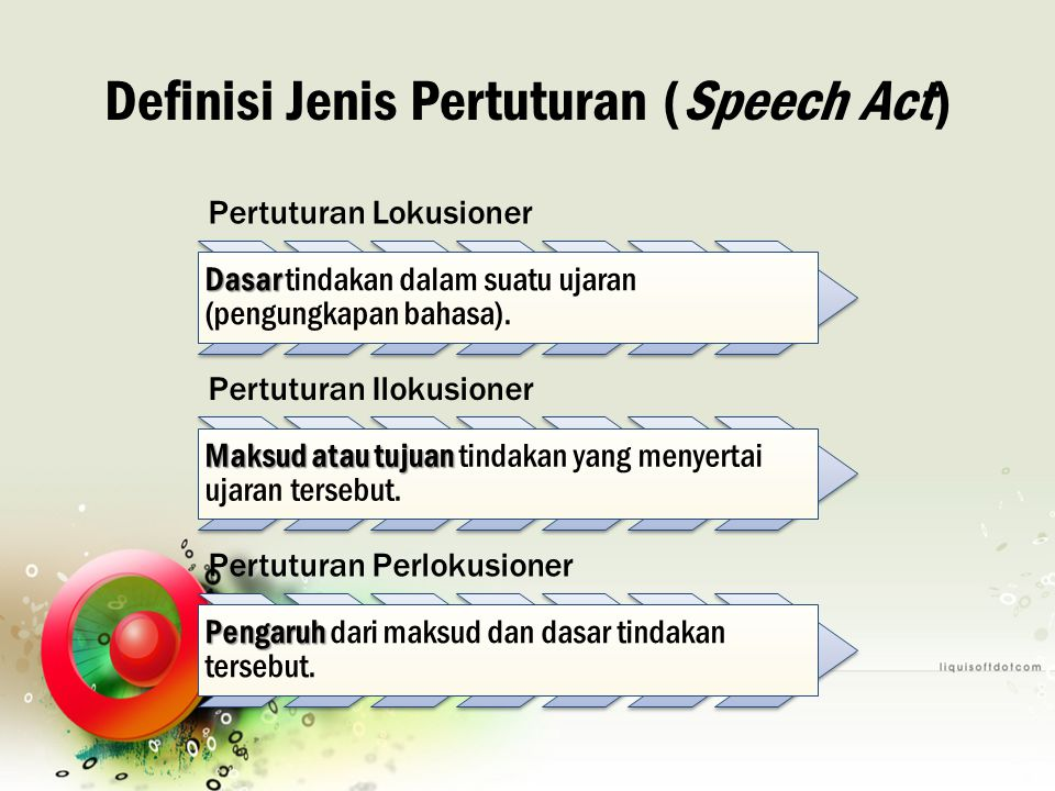 Definisi Jenis Pertuturan (Speech Act)