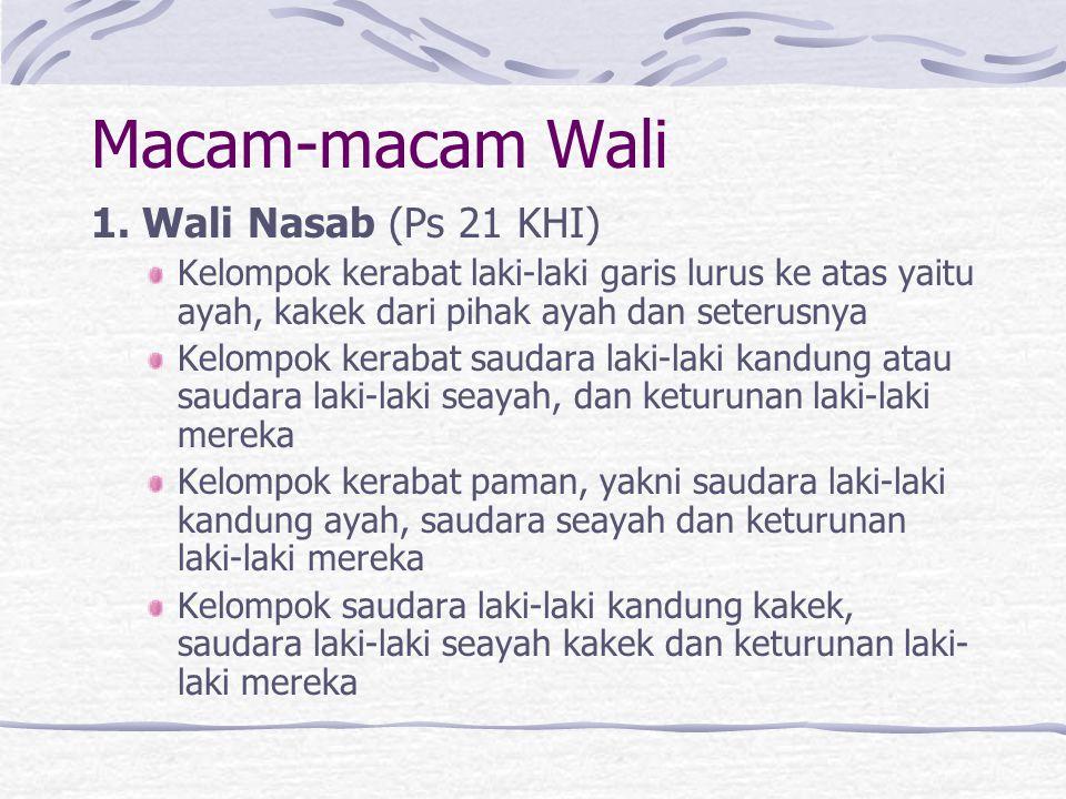 Macam-macam Wali 1. Wali Nasab (Ps 21 KHI)