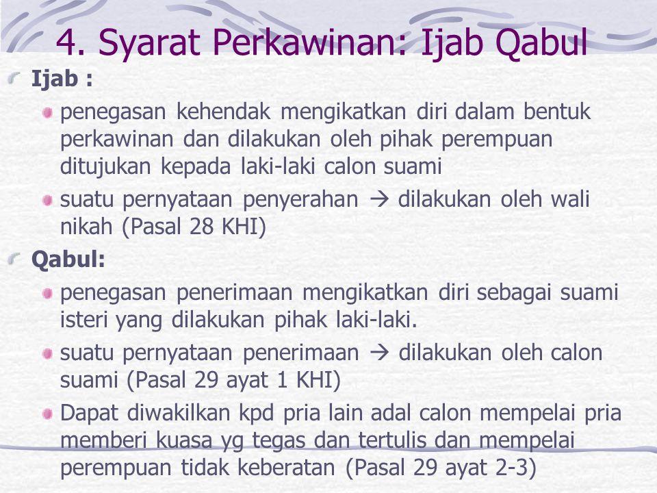 4. Syarat Perkawinan: Ijab Qabul