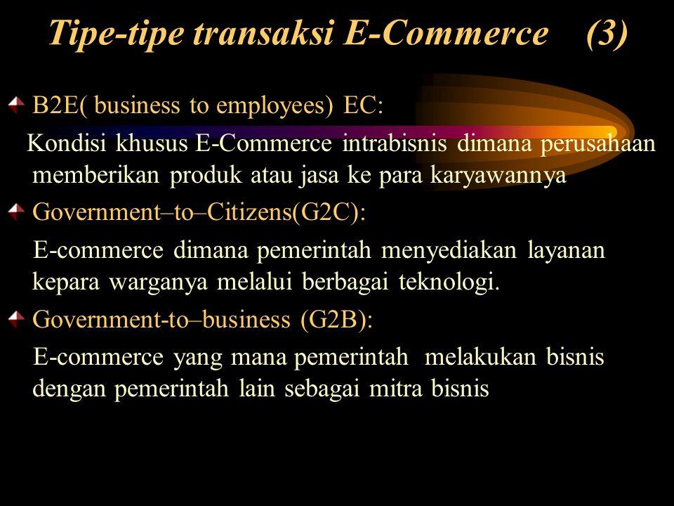 Tipe-tipe transaksi E-Commerce (3)