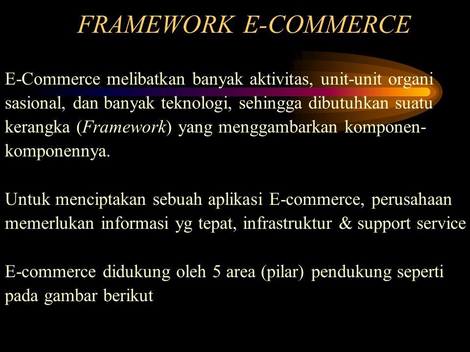 FRAMEWORK E-COMMERCE E-Commerce melibatkan banyak aktivitas, unit-unit organi. sasional, dan banyak teknologi, sehingga dibutuhkan suatu.
