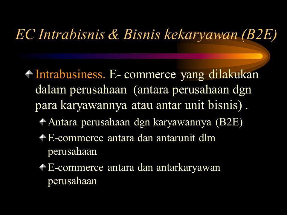 EC Intrabisnis & Bisnis kekaryawan (B2E)
