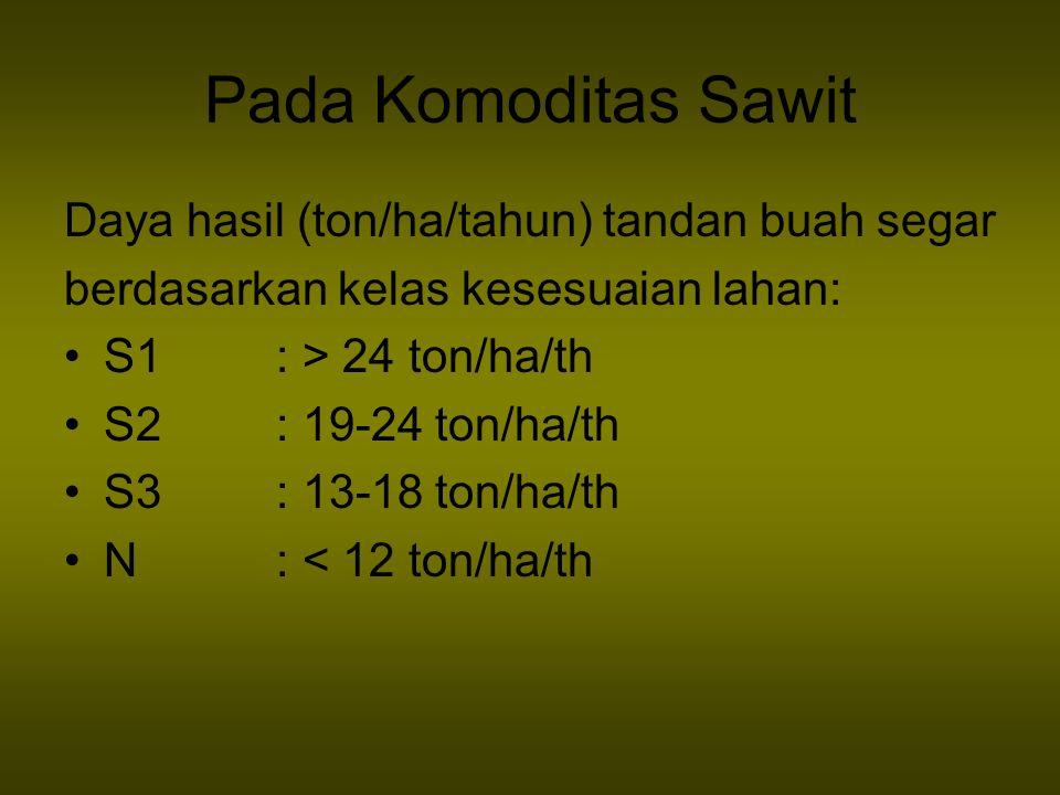 Pada Komoditas Sawit Daya hasil (ton/ha/tahun) tandan buah segar