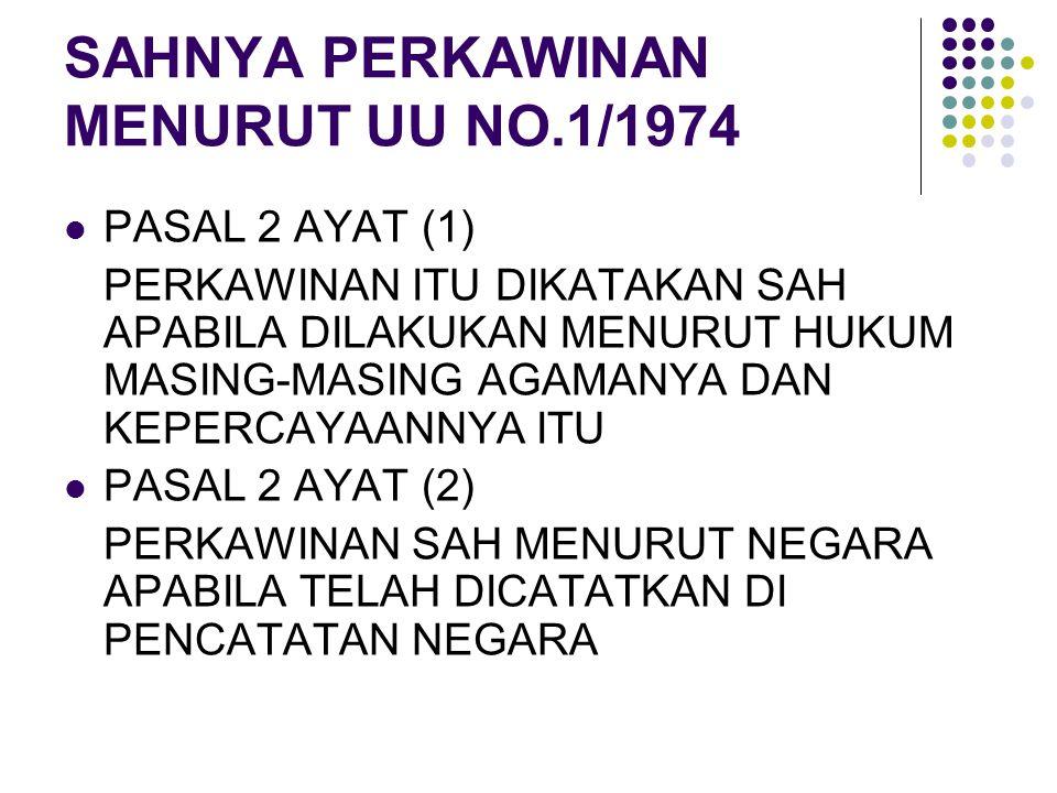 SAHNYA PERKAWINAN MENURUT UU NO.1/1974