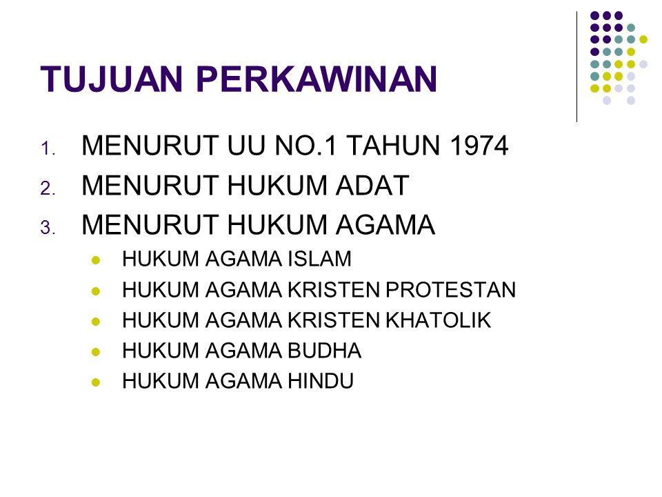TUJUAN PERKAWINAN MENURUT UU NO.1 TAHUN 1974 MENURUT HUKUM ADAT