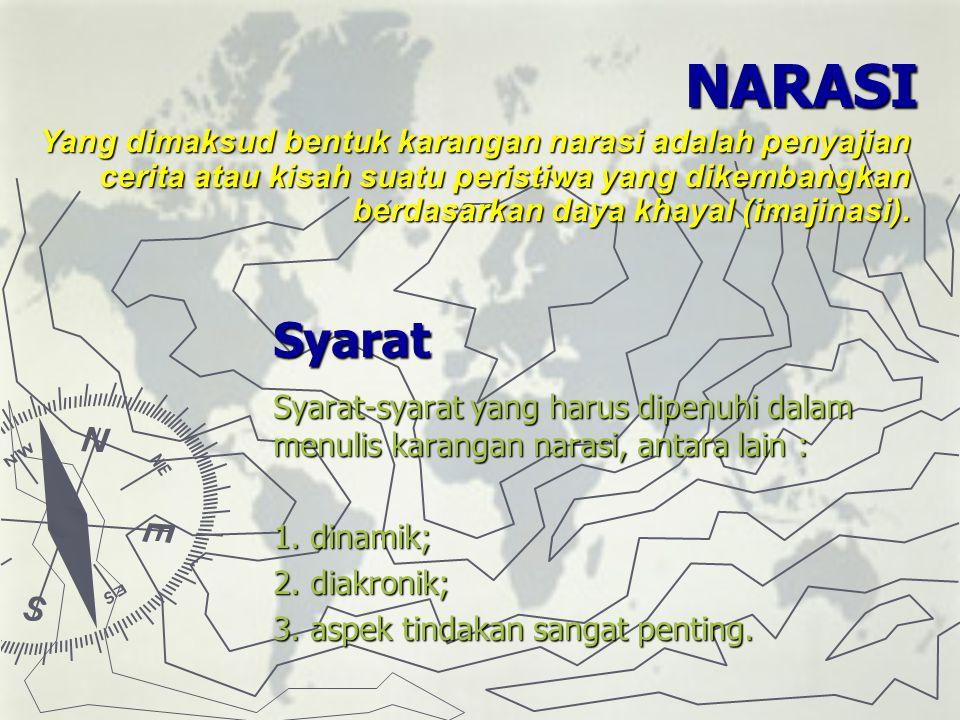 NARASI Yang dimaksud bentuk karangan narasi adalah penyajian cerita atau kisah suatu peristiwa yang dikembangkan berdasarkan daya khayal (imajinasi).