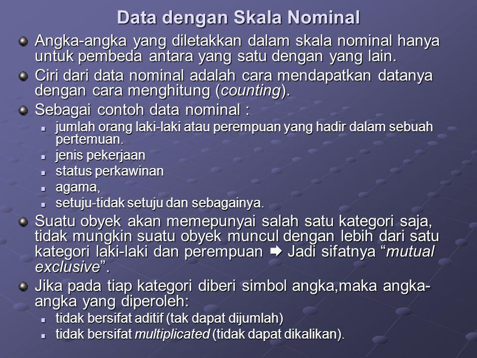 Data dengan Skala Nominal