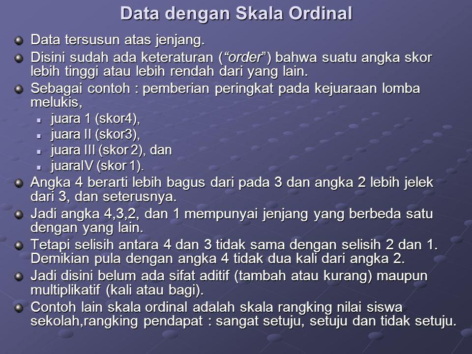 Data dengan Skala Ordinal