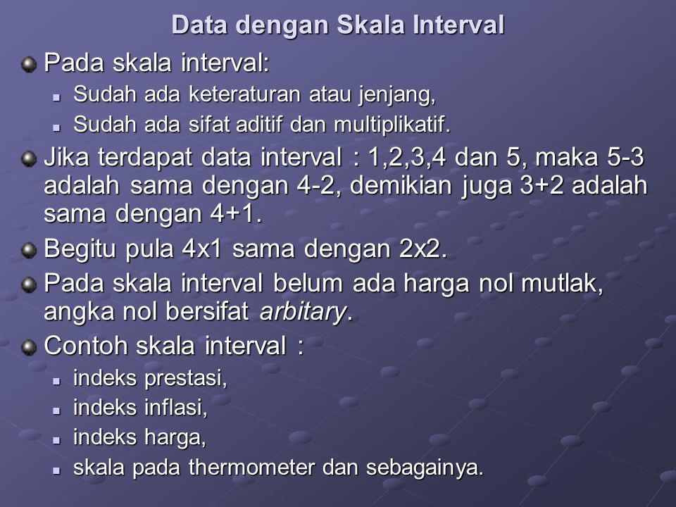 Data dengan Skala Interval