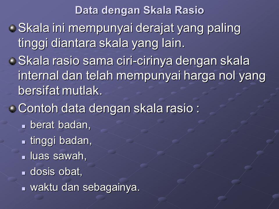 Data dengan Skala Rasio