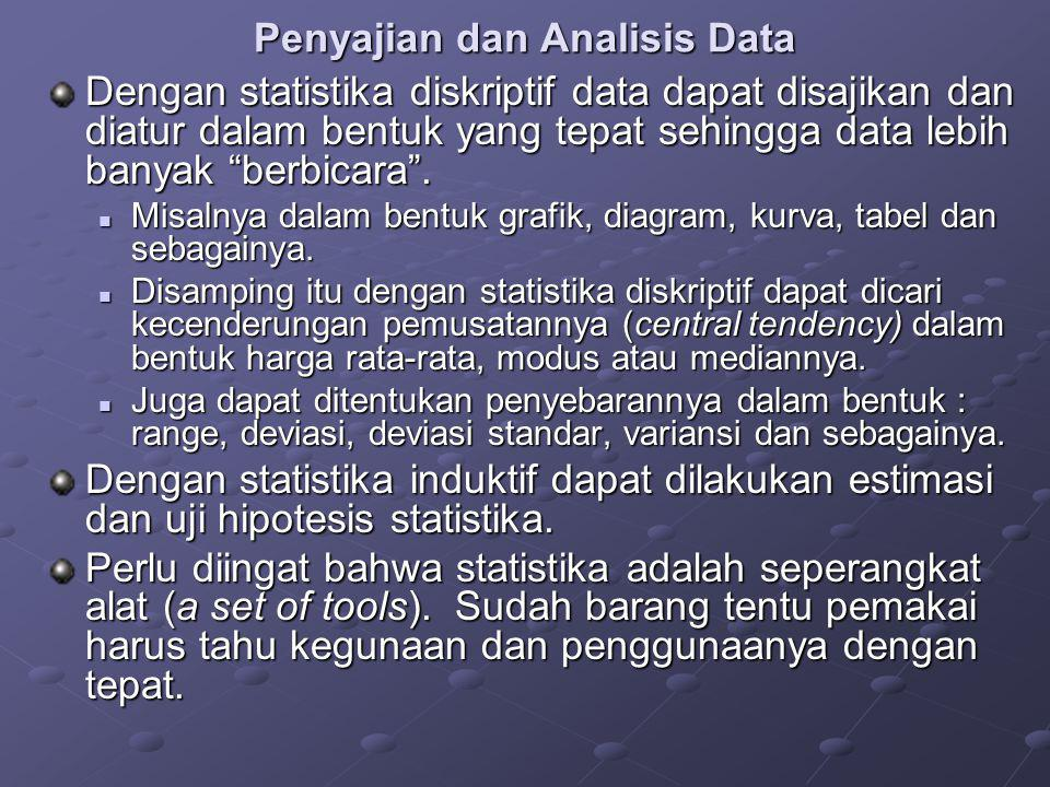Penyajian dan Analisis Data
