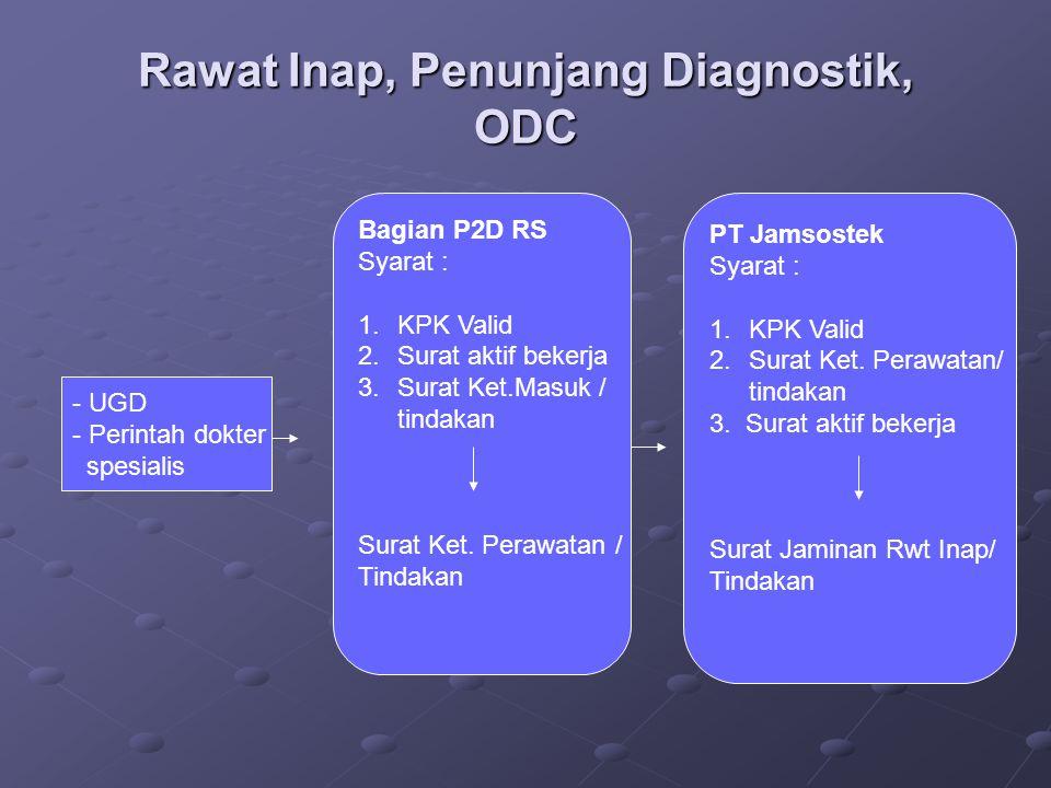 Rawat Inap, Penunjang Diagnostik, ODC