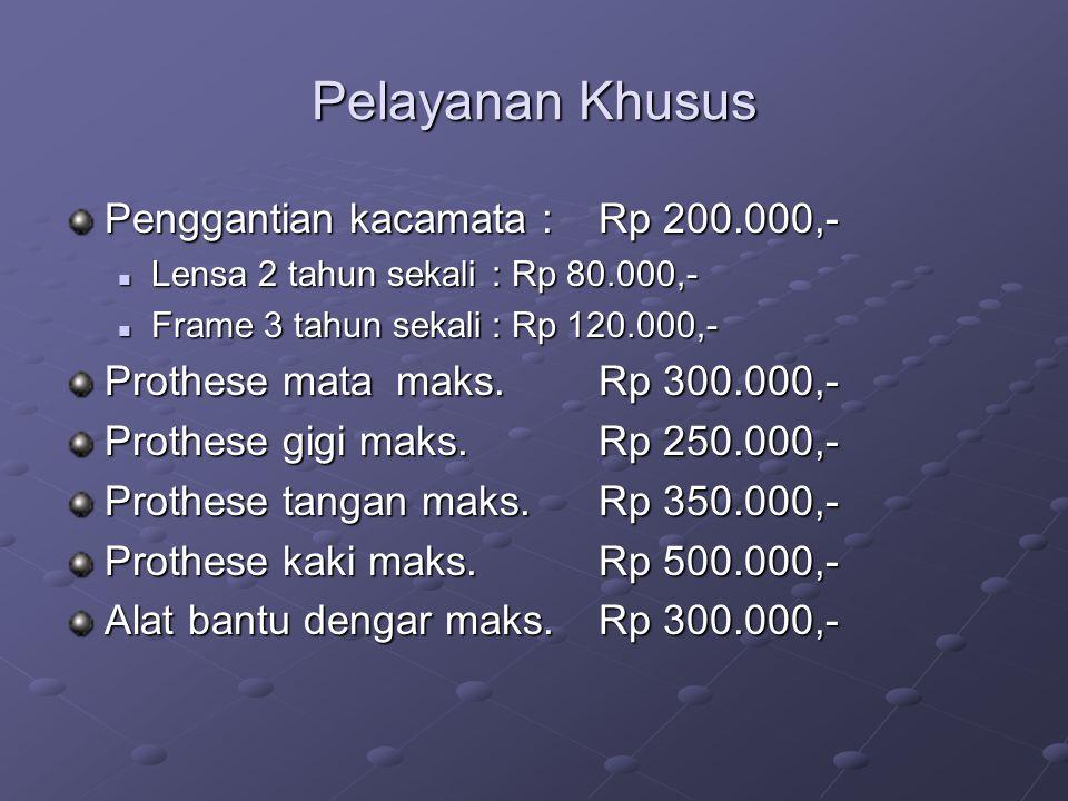 Pelayanan Khusus Penggantian kacamata : Rp 200.000,-