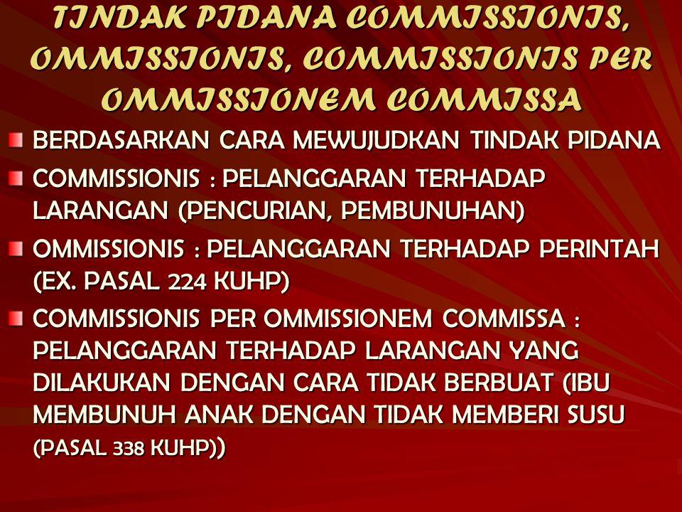 TINDAK PIDANA COMMISSIONIS, OMMISSIONIS, COMMISSIONIS PER OMMISSIONEM COMMISSA