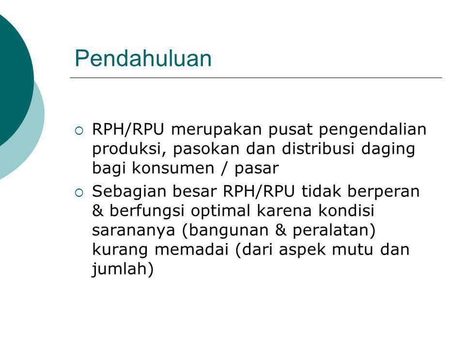 Pendahuluan RPH/RPU merupakan pusat pengendalian produksi, pasokan dan distribusi daging bagi konsumen / pasar.