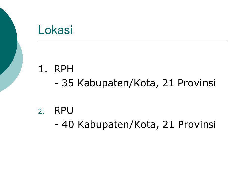 Lokasi 1. RPH - 35 Kabupaten/Kota, 21 Provinsi RPU