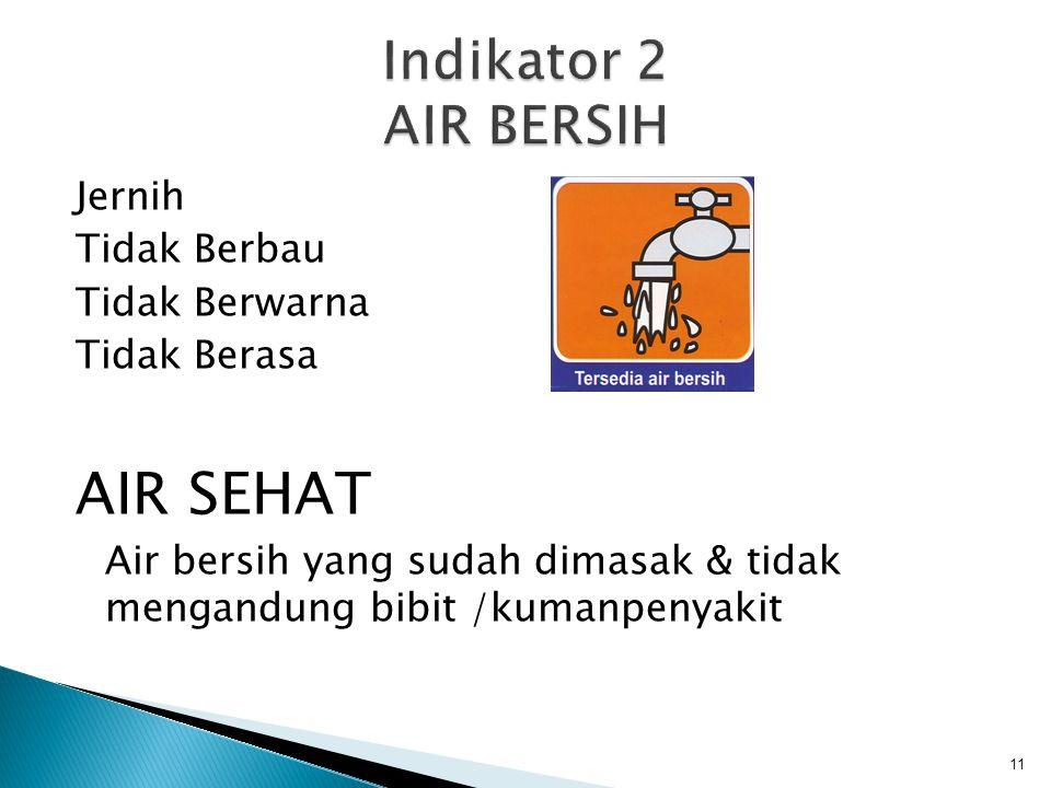 AIR SEHAT Indikator 2 AIR BERSIH Jernih Tidak Berbau Tidak Berwarna