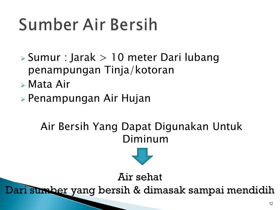 Sumber Air Bersih Air sehat
