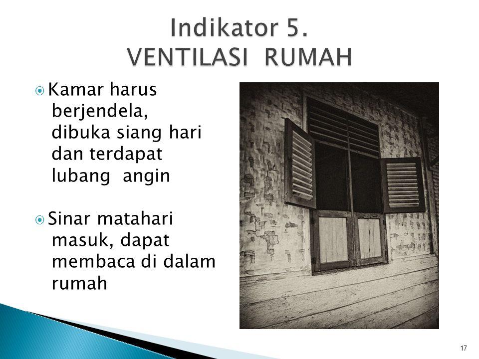 Indikator 5. VENTILASI RUMAH