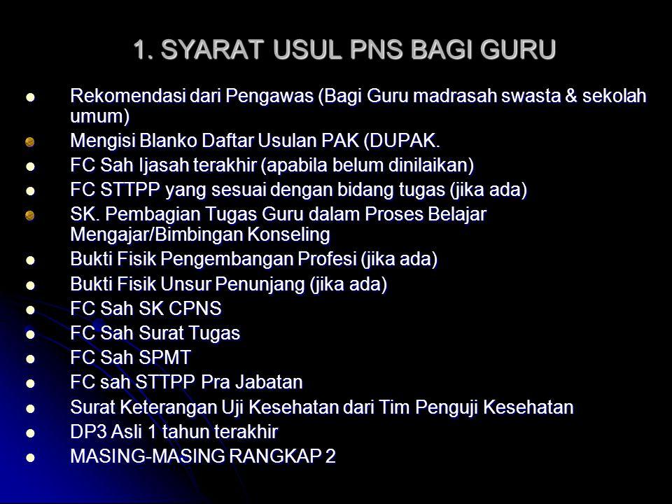 1. SYARAT USUL PNS BAGI GURU
