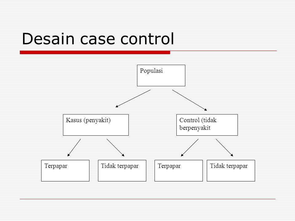 Desain case control Populasi Control (tidak berpenyakit