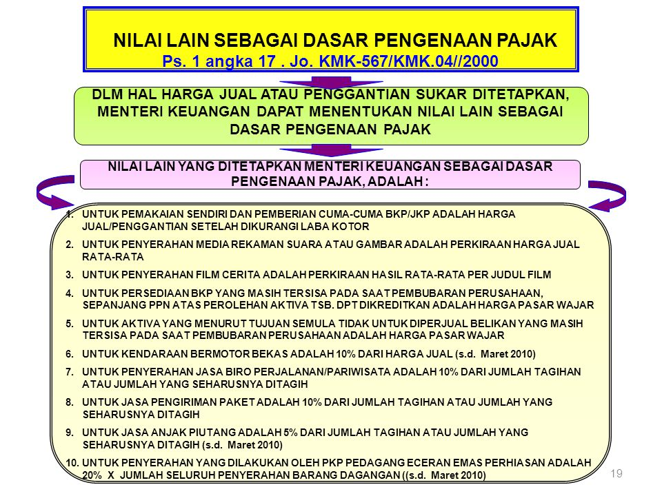 Pertemuan 8,9,10 NILAI LAIN SEBAGAI DASAR PENGENAAN PAJAK Ps. 1 angka 17 . Jo. KMK-567/KMK.04//2000.