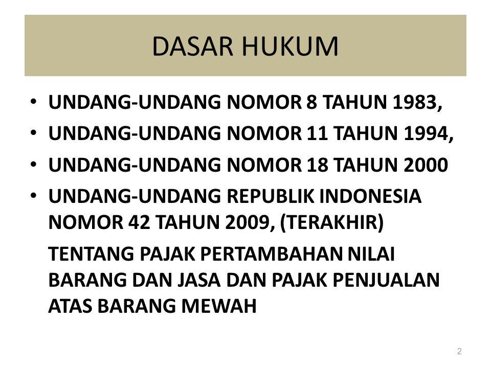 DASAR HUKUM UNDANG-UNDANG NOMOR 8 TAHUN 1983,