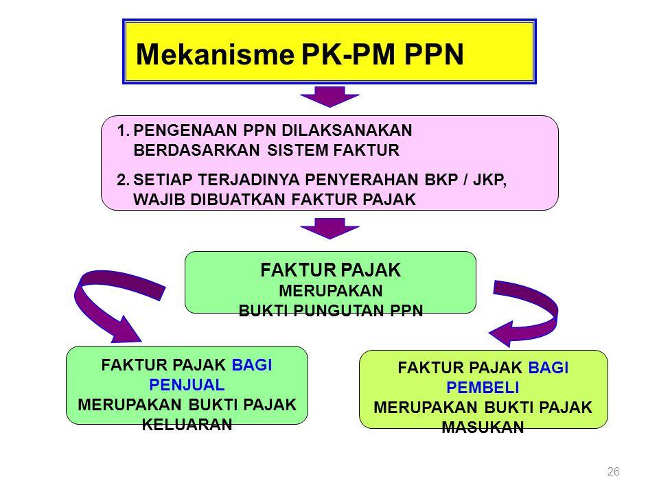 Mekanisme PK-PM PPN FAKTUR PAJAK MERUPAKAN BUKTI PUNGUTAN PPN
