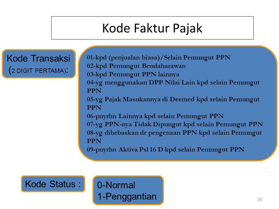 Kode Transaksi (2 DIGIT PERTAMA):
