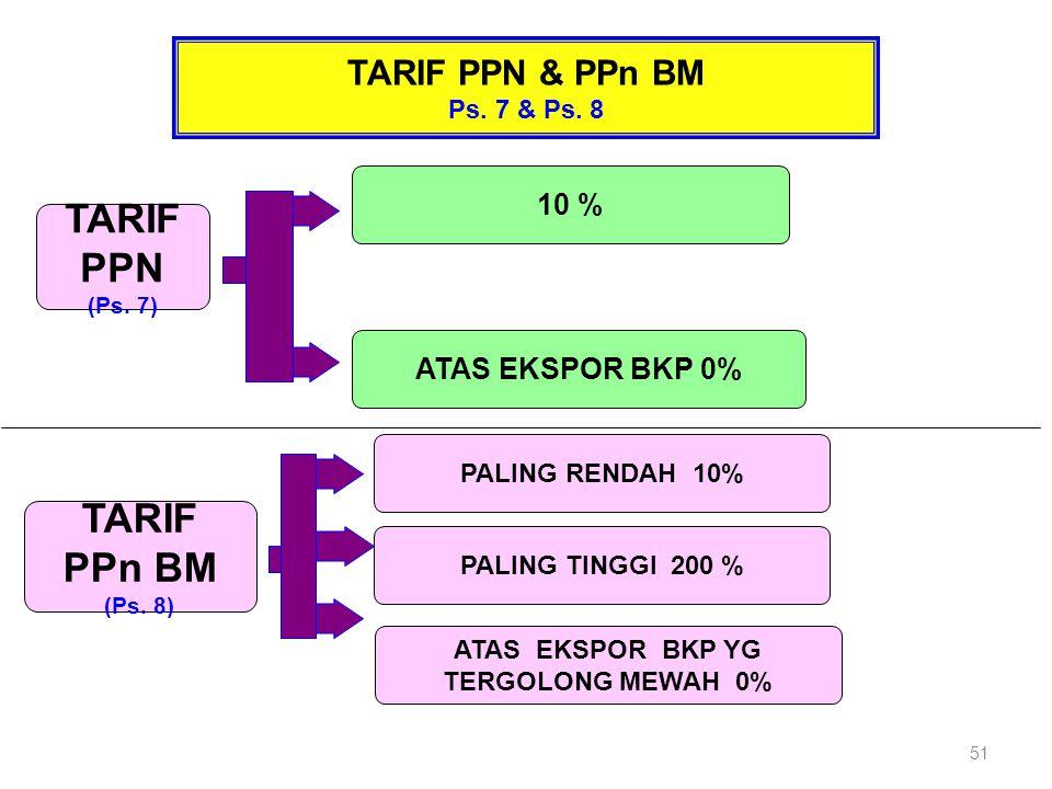 TARIF PPN TARIF PPn BM TARIF PPN & PPn BM 10 % ATAS EKSPOR BKP 0%