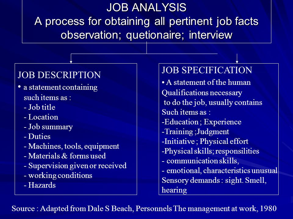 JOB ANALYSIS A process for obtaining all pertinent job facts observation; quetionaire; interview