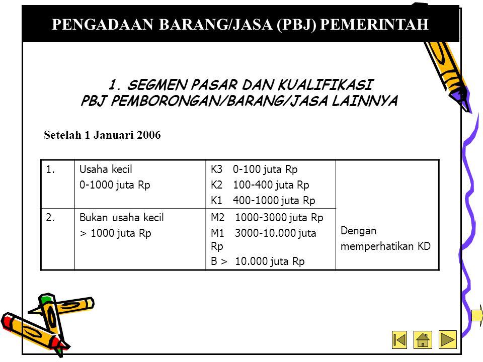 1. SEGMEN PASAR DAN KUALIFIKASI PBJ PEMBORONGAN/BARANG/JASA LAINNYA